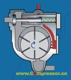 滚动活塞式压缩机包括气缸