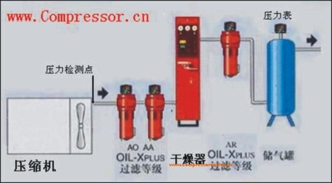 空气压缩机保护器接线图