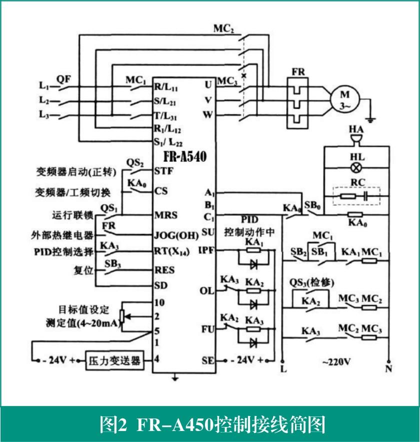 浅议空气压缩机变频调速装置