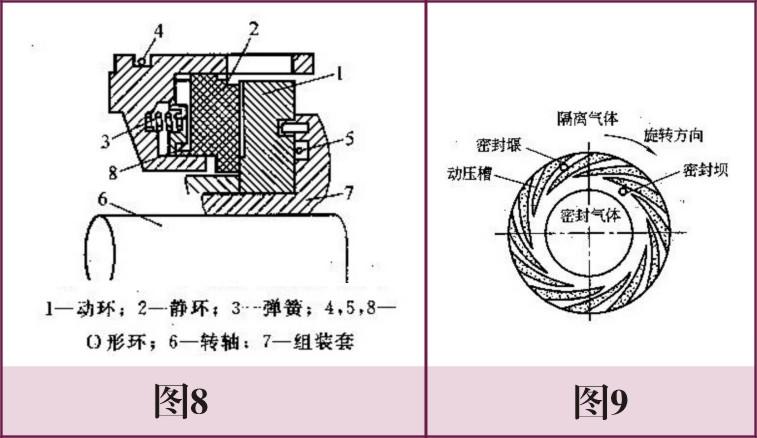 离心式压缩机密封技术的应用综述图片