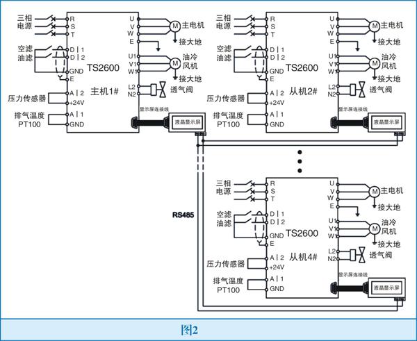 四方变频器在空压机联动控制上的应用