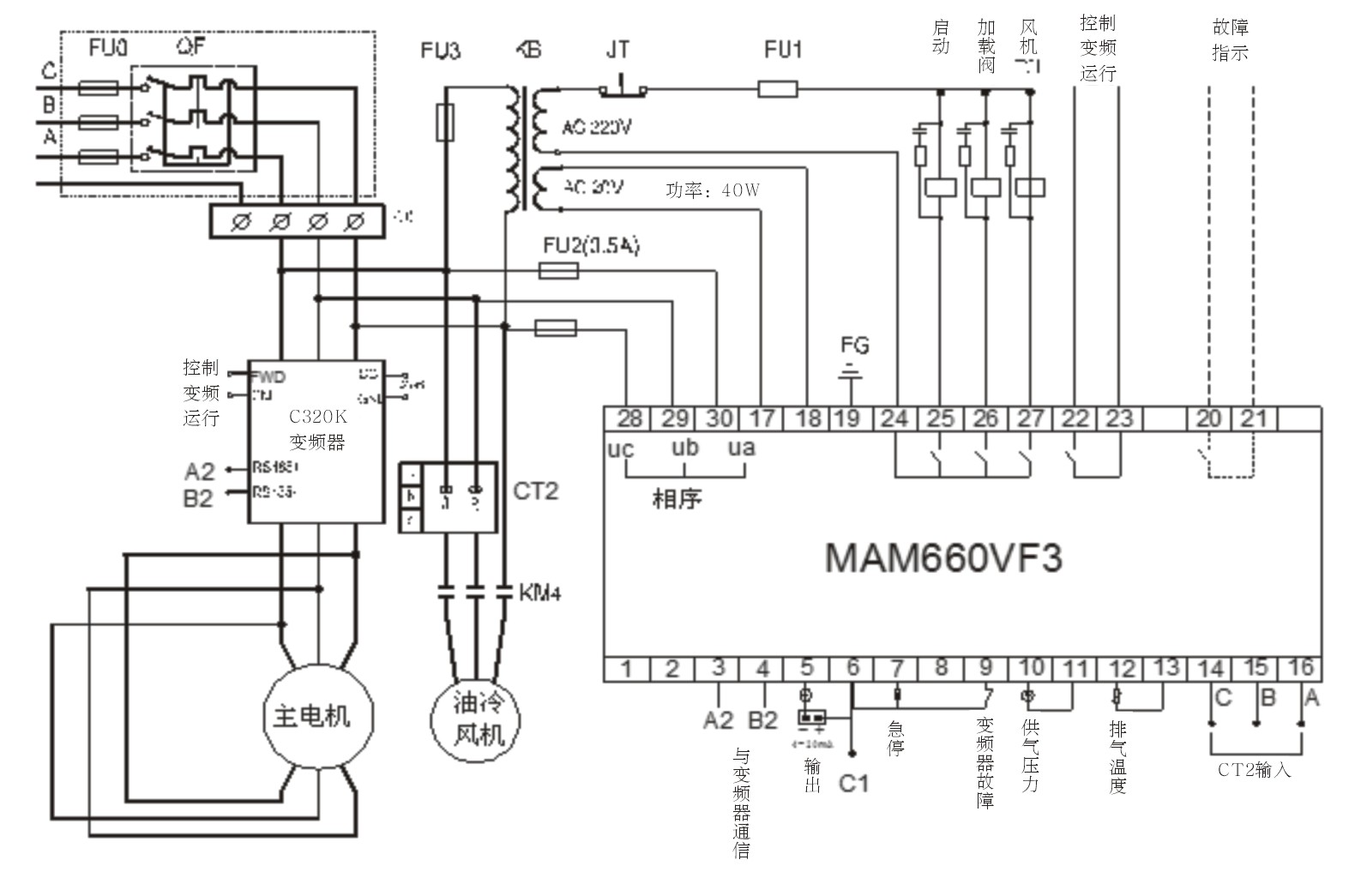 启动后控制器根据检测压力与设定的变频工作压力进行pid运算,输出4