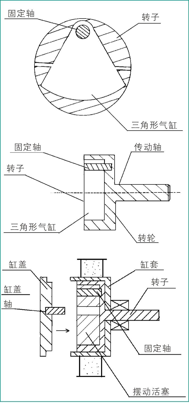 转轮摆线滚动压缩机的结构十分简单
