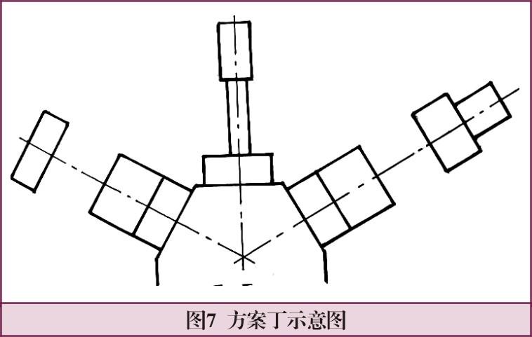 气体压缩机结构型式之选择