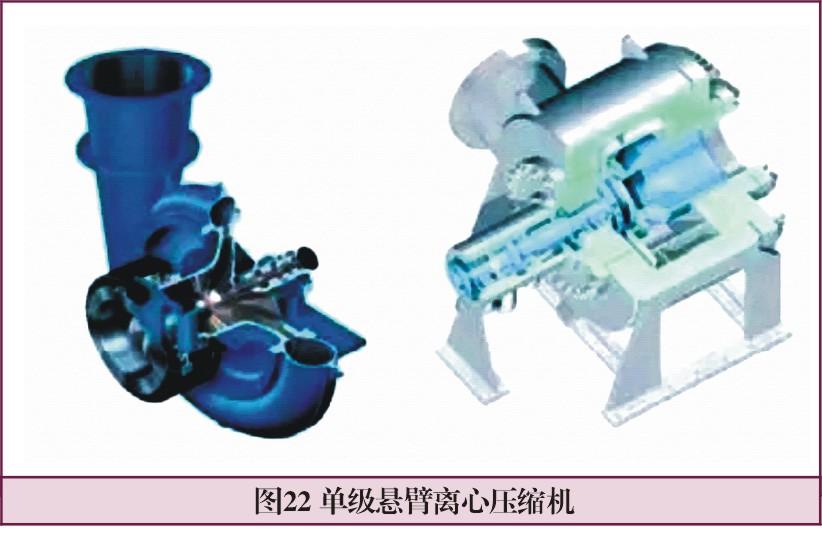 另外一种轴流+离心压缩机的布置形式是轴流压缩级与离心压缩级分为两段布置,从而降低了轴流与离心压缩级的匹配难度。在轴流+离心压缩机中,设计难点之一在于离心级的气动设计方面。由于轴流压缩级一般来说,轴毂尺寸较大,因此所匹配的离心级需要采用大轮毂比设计,而同时又要保证较高的气动效率和较宽的流量适应范围,这就需要有针对性的开发离心模型级。设计难点之二在于转子稳定性设计方面。由于轴流压缩级数较多,往往转子轴向尺寸较长,转子跨距较大,这使得转子稳定性分析与结构优化设计较为困难。如图25分别为德国曼透平(左)和西门