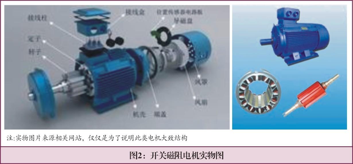 单螺杆空气压缩机新型动力源应用研究