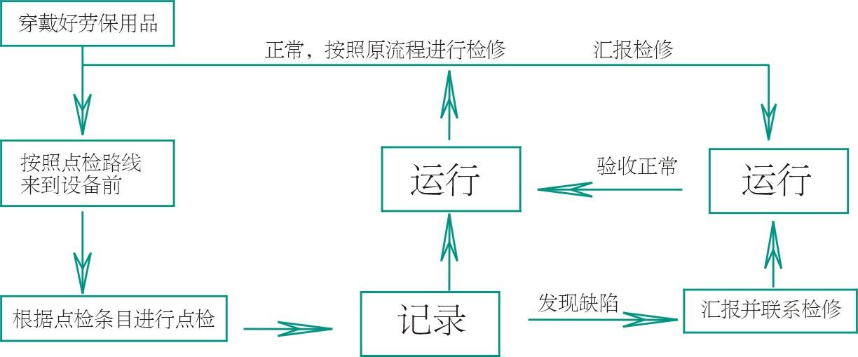 电路 电路图 电子 设计 素材 原理图 1224_509