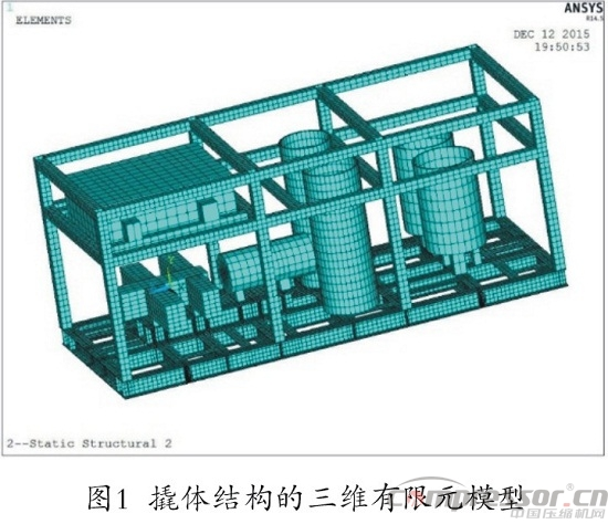 。据此计算得到作用在撬体结构顶面上的雪荷载为3.8kN。计算表明在雪载荷和重力载荷作用下撬体设计满足静力强度要求。撬体梁部分的最大Von Mises应力为15.1MPa,小于材料许用应力。单个地脚螺栓在垂直方向的最大反力为2.5kN。结构稳定性分析结果表明,撬体在雪荷载作用下不会发生屈曲,具有良好的稳定性。   6、撬体结构在地震作用下的分析   地震影响系数曲线按国标GB 50011-2010《建筑抗震设计规范》标准计算得到。按客户建议的八级地震强度等现场情况,分别选取地震影响系数最大值αm