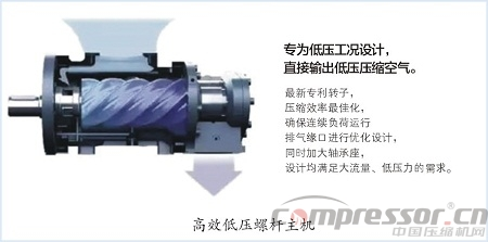 复盛低压螺杆空压机在筑路领域的应用