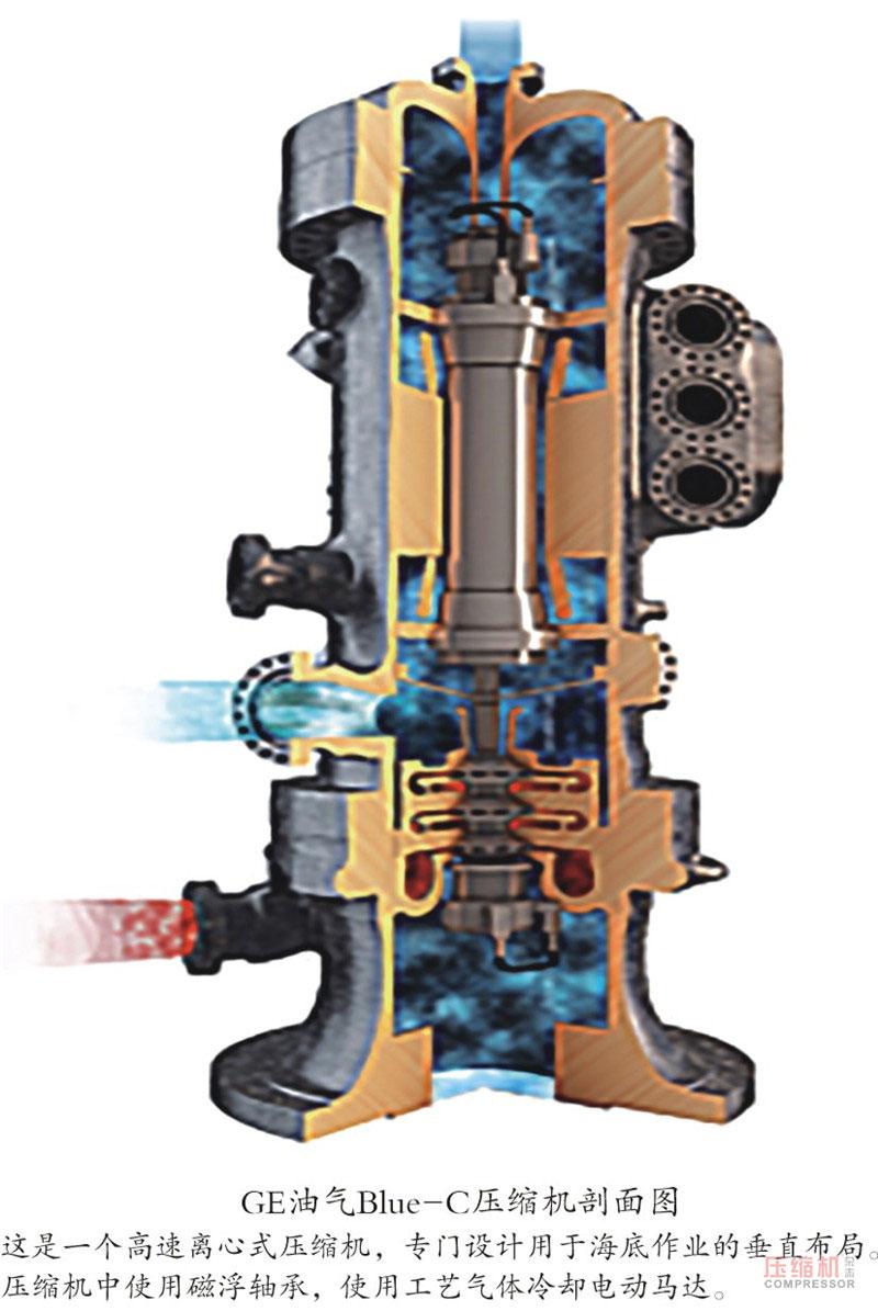 海底压缩技术应用创新访谈