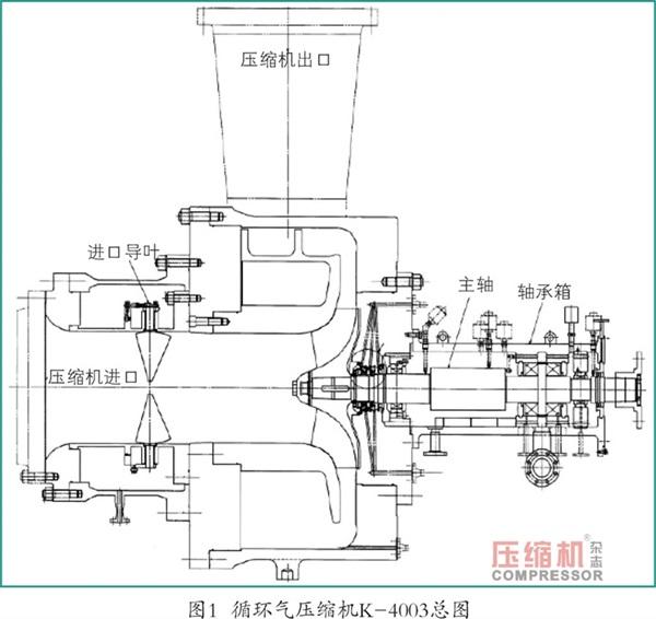 由电动机驱动,配有紧急状态下可驱动压缩机的透平kt-4003.