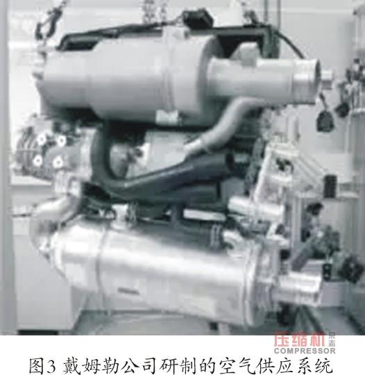 空压机在燃料电池车用领域的现状及趋势