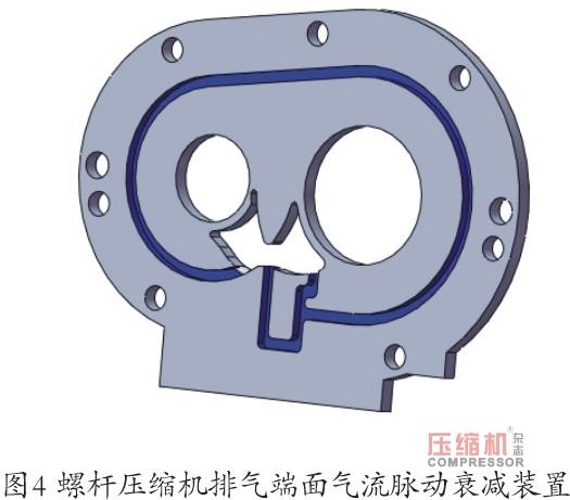 螺杆压缩机振动噪声控制技术研究
