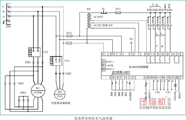 压缩机电气电路类故障总结与分析