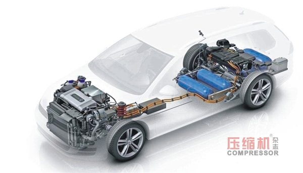 攻坚氢燃料电池空压机核心技术  发力千亿车产业链