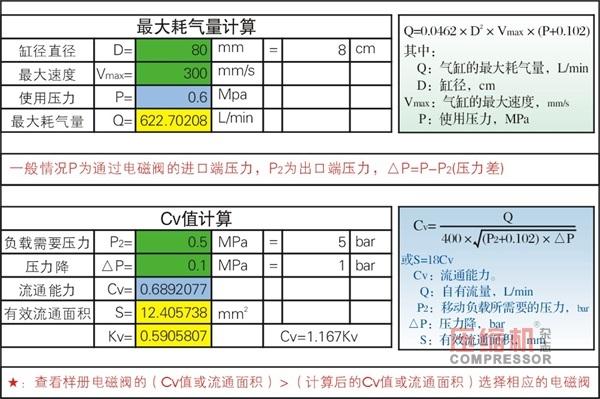 除尘系统空压机气包相关选择计算