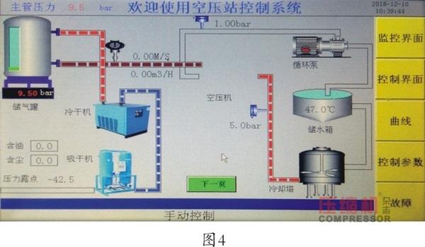 空压设备全局物联网智能监测系统探究