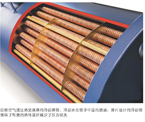 压缩空气热能回收的无限潜力