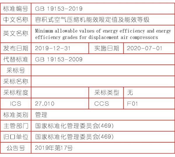 《容积式空气压缩机能效限定值及能效等级》标准正式发布