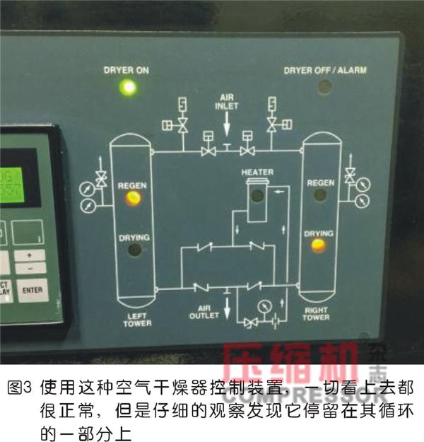 食品加工领域压缩空气系统优化分析