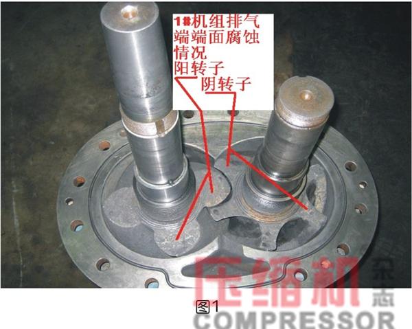 螺杆压缩机转子噪音问题解决方案