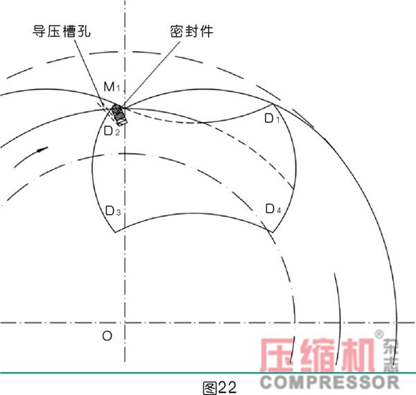 行星式流体能量转换结构密封难点分析<二>