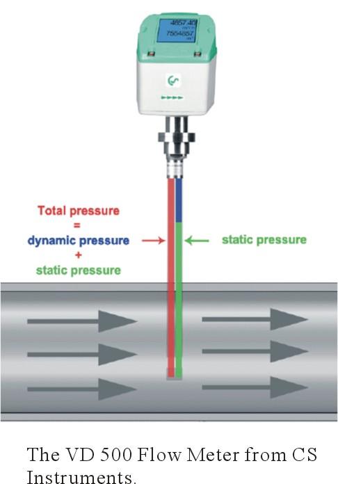 CS Instruments releases VD 500 flow meter for wet air