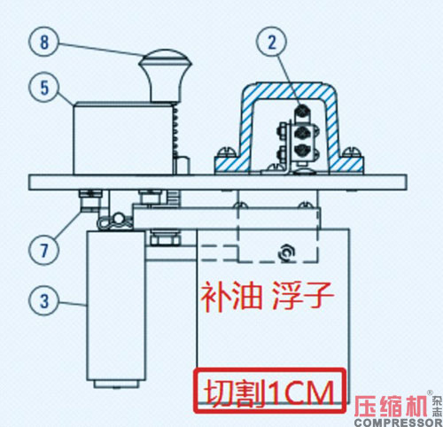 压缩机自动补油器维修案例分享