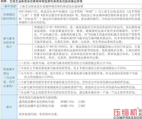 优势互补,三浦工业与神钢压缩机将合资经营